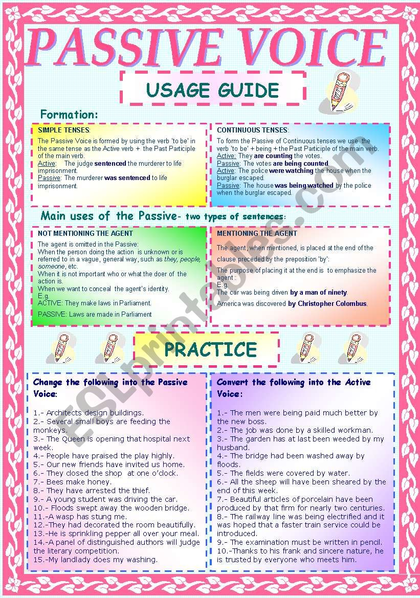 PASSIVE VOICE- GRAMMAR REFERENCE AND PRACTICE