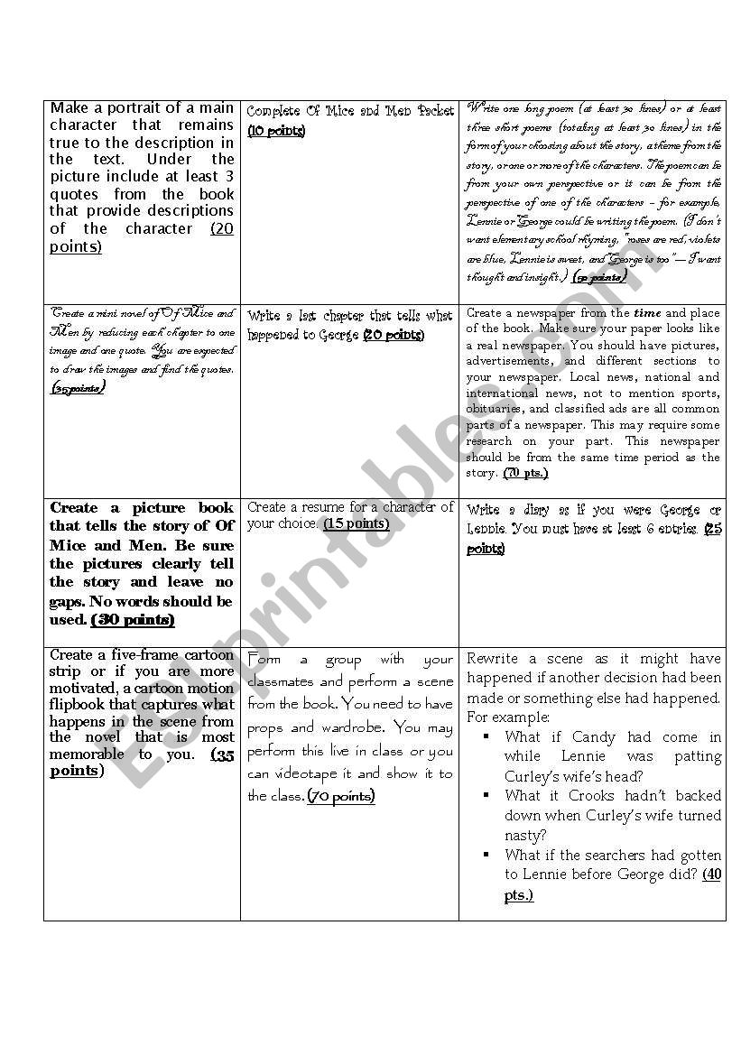 worksheet Of Mice And Men Worksheets english worksheets of mice and men final project worksheet