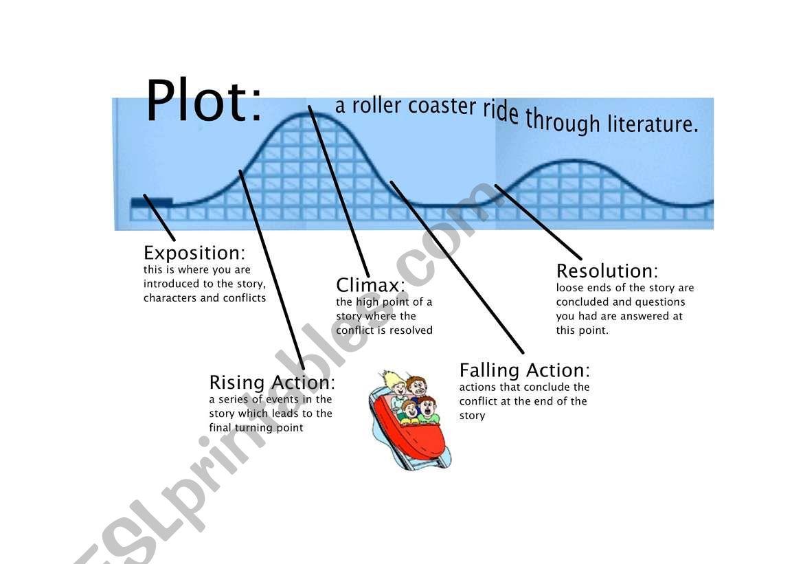 Elements of Plot worksheet