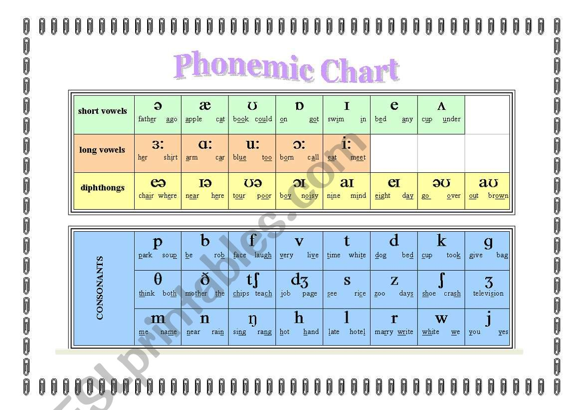 Phonetic Alphabet Chart Esl Worksheet By Annitacm