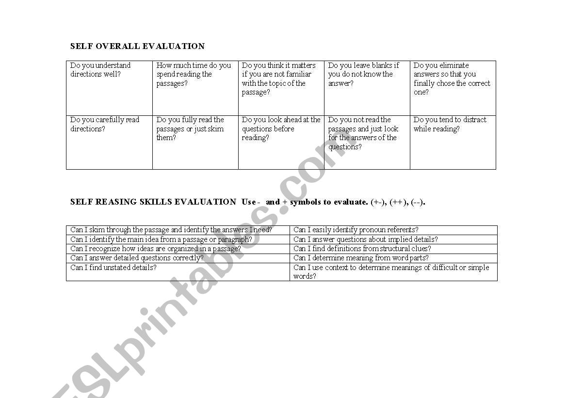 SELF OVERALL READING EVALUATION