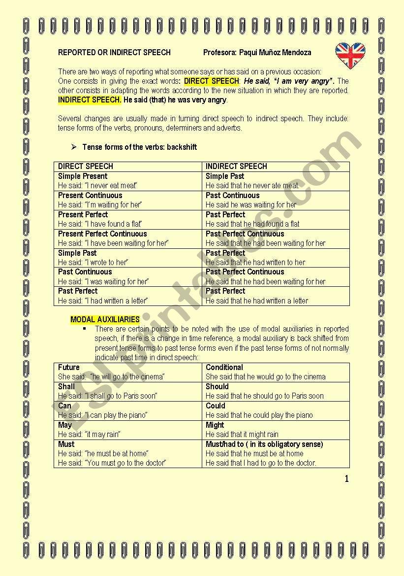 REPORTED  SPEECH GRAMMAR worksheet