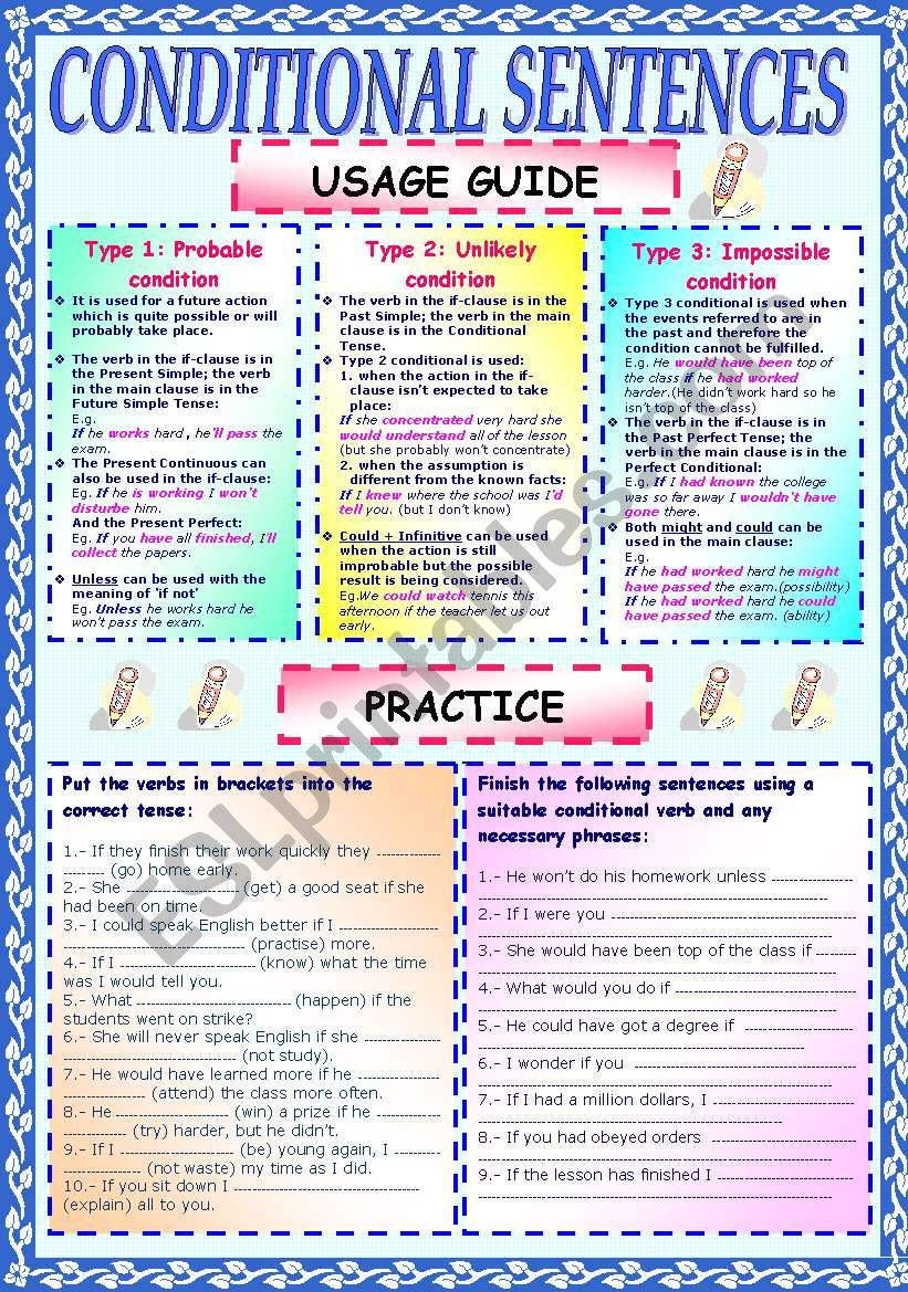 CONDITIONAL SENTENCES- ALL TYPES- USAGE GUIDE AND PRACTICE