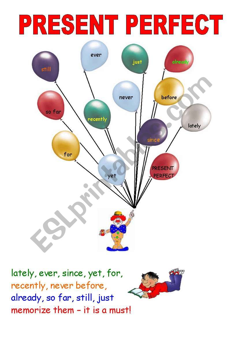 Big Pattern Dialogues Present Perfect Present Perfect Continuous And Simple Past together with Cumulative Tense Test A besides Sem Ttulo as well Past Simple Questions Sentences In A Hat further Pp Cranium. on past vs present worksheets