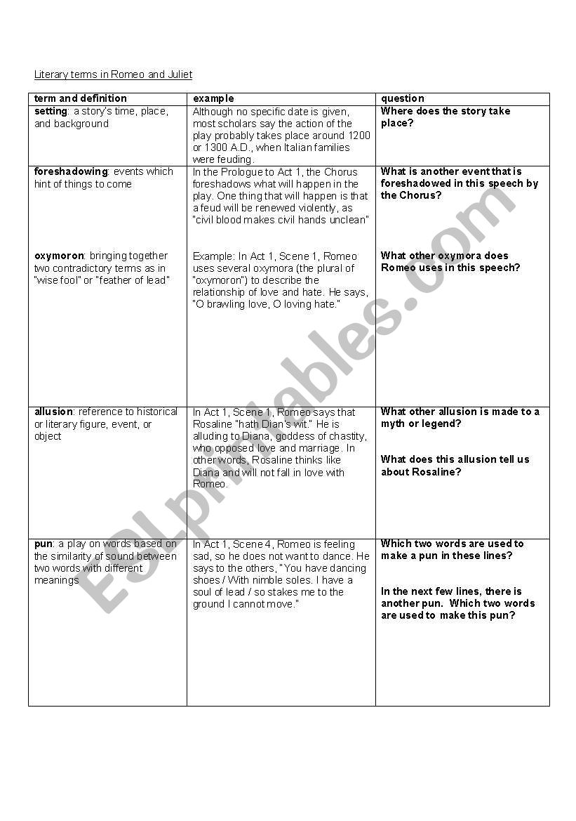 English worksheets: Romeo and Juliet Prologue and Act 1