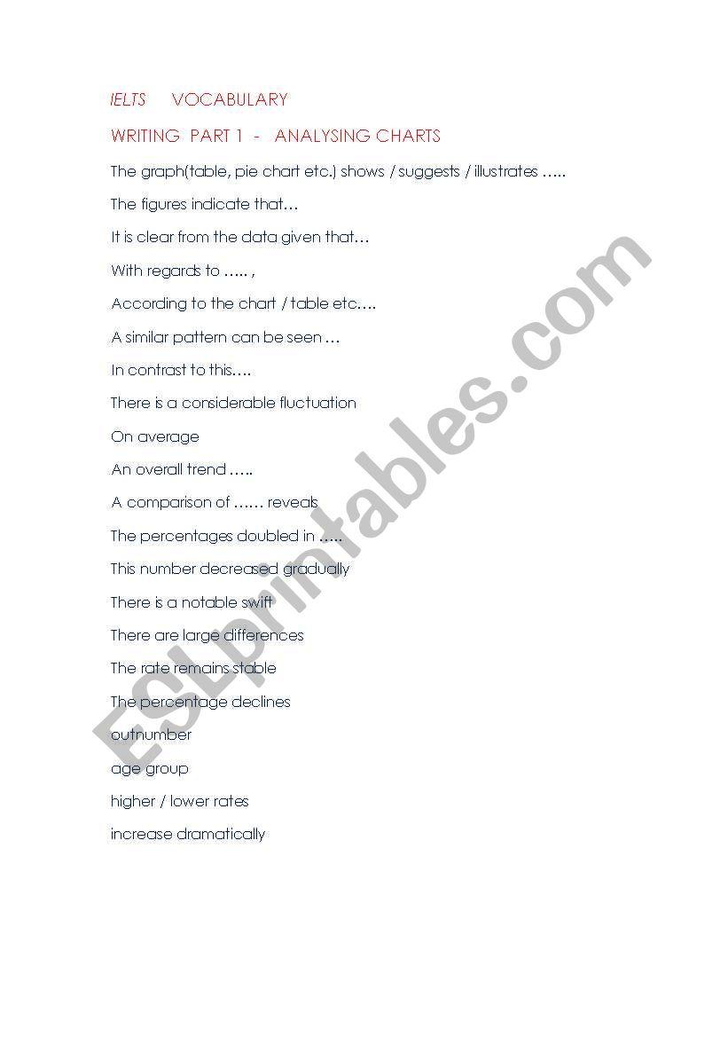 IELTS VOCABULARY FOR WRITING PART 1 - ESL worksheet by VENETAKLI