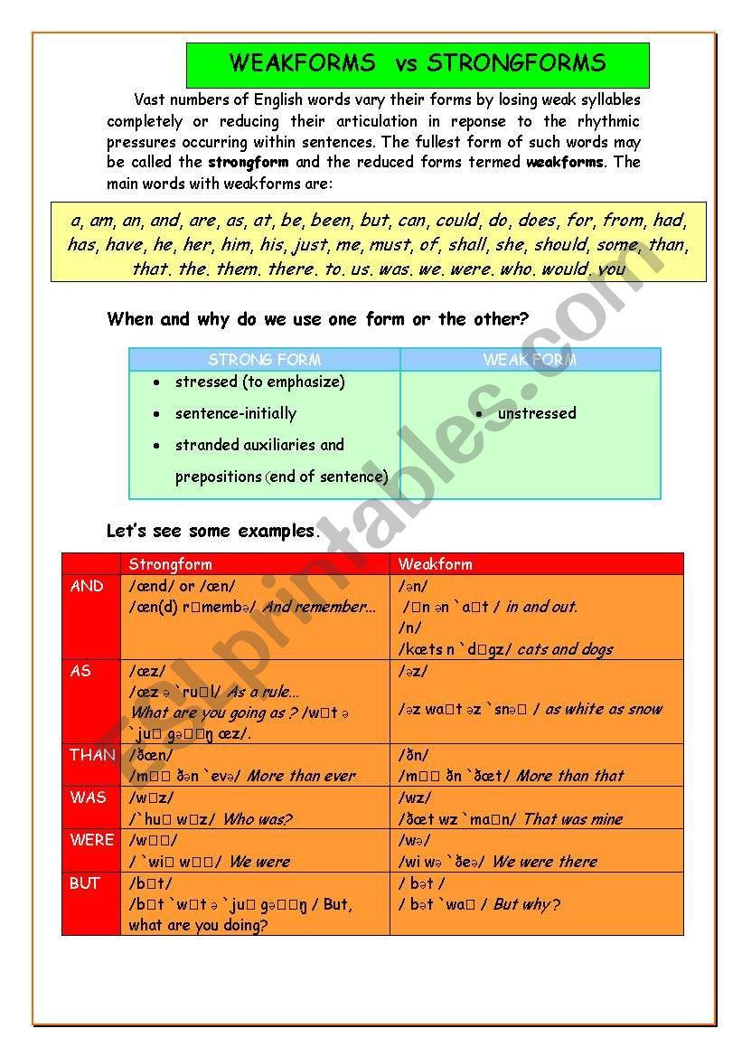 WEAKFORMS VS. STRONGFORMS worksheet