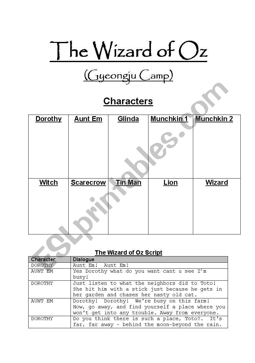 The Wizard of Oz worksheet