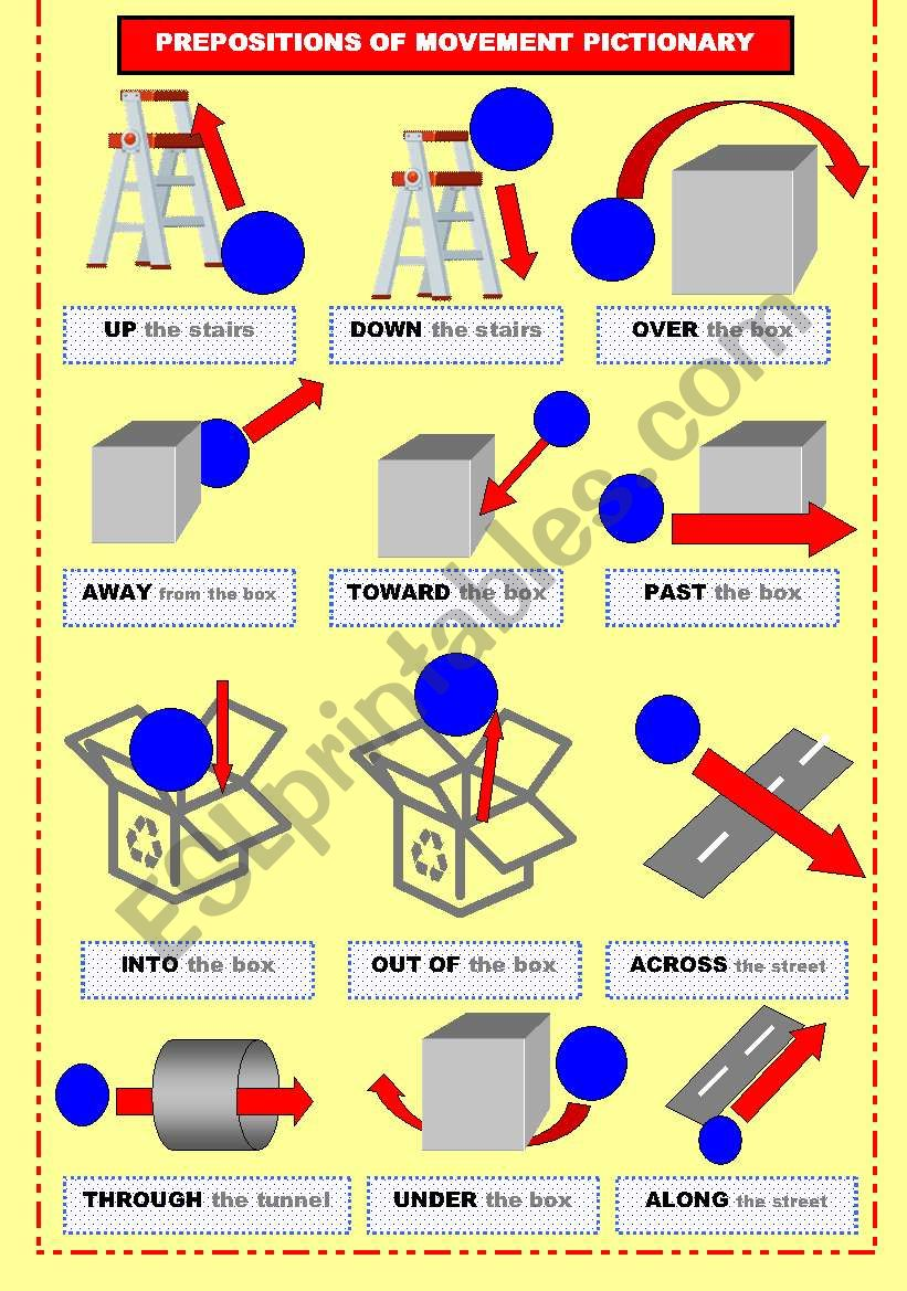 PREPOSITIONS OF MOVEMENT PICTIONARY
