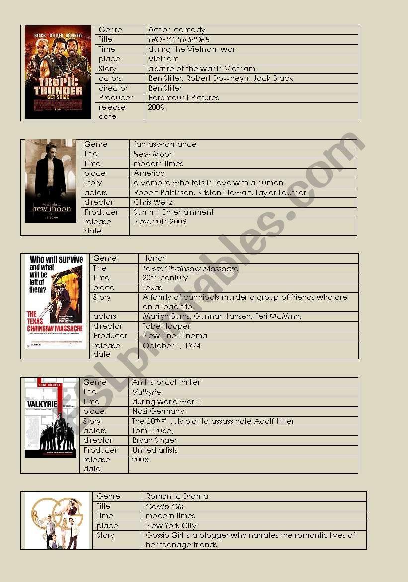 Film cards 1 worksheet