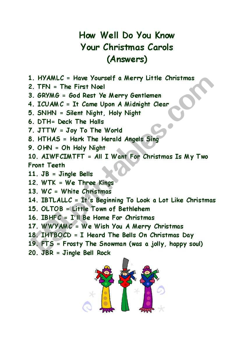 English worksheets: Christmas: How Well Do You Know Your ...