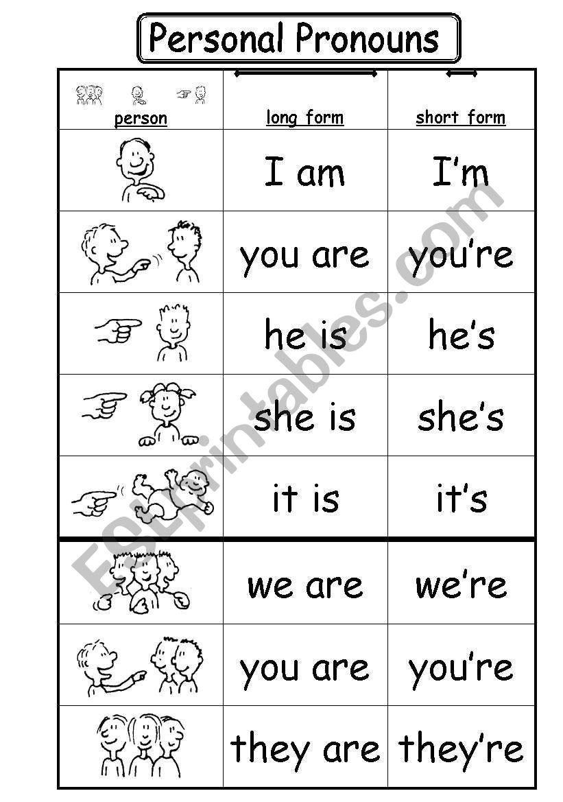 Personal Pronouns + to be 2/2 worksheet