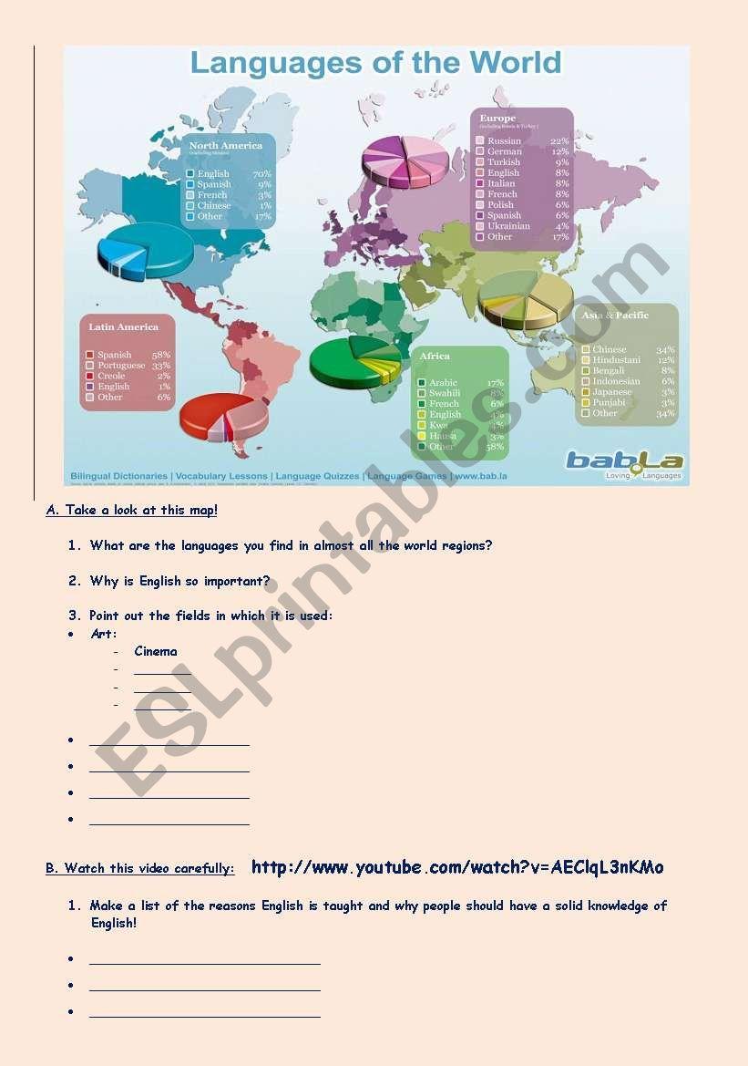 English: a global language worksheet