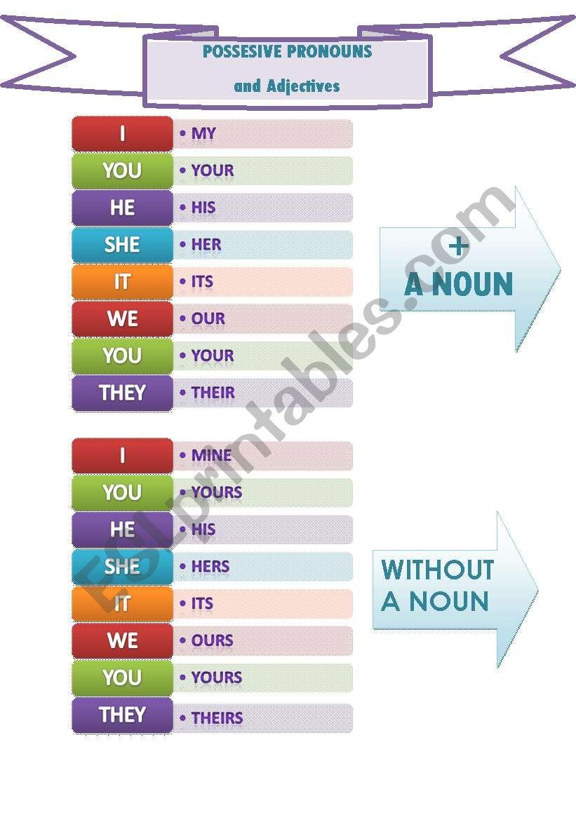 Possesive adjectives and pronouns