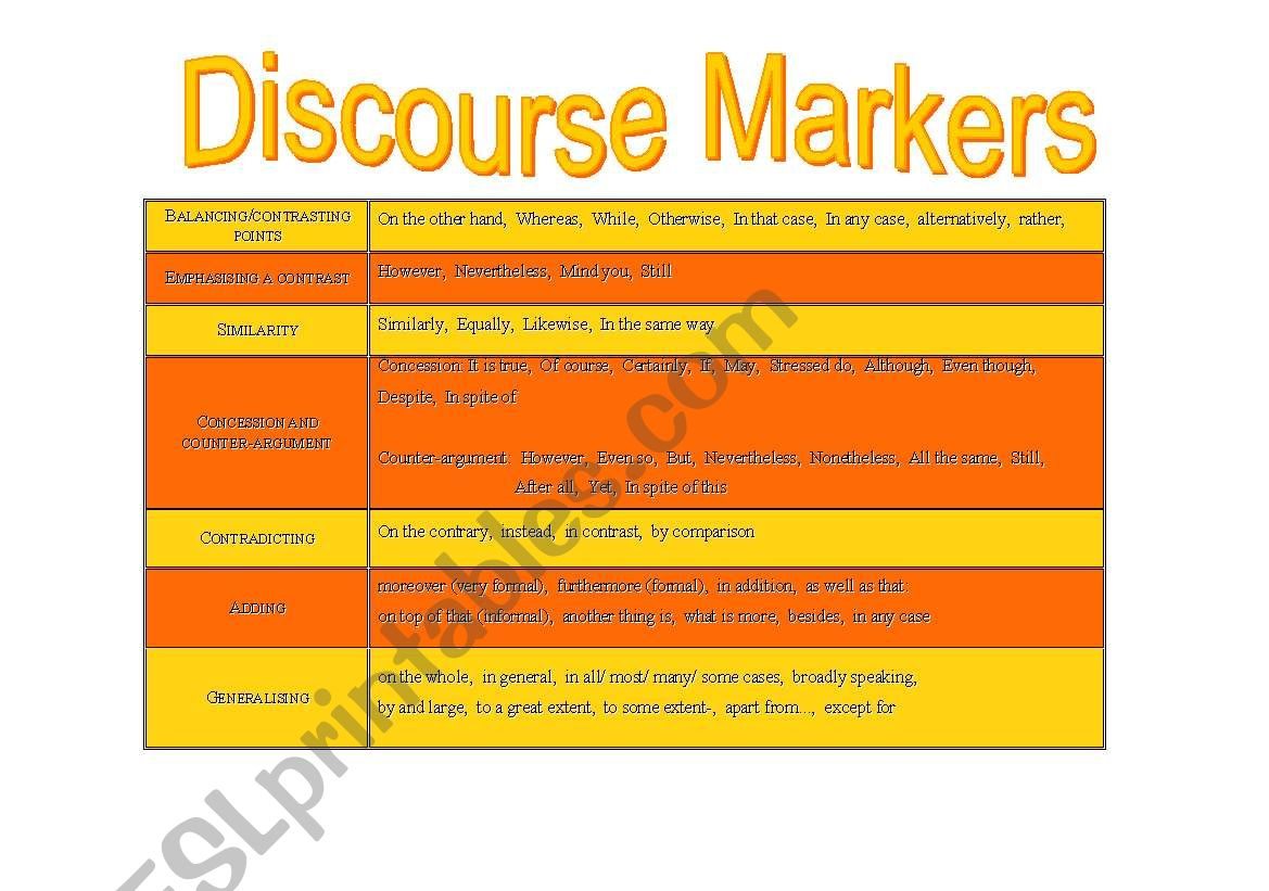 Discourse Markers worksheet