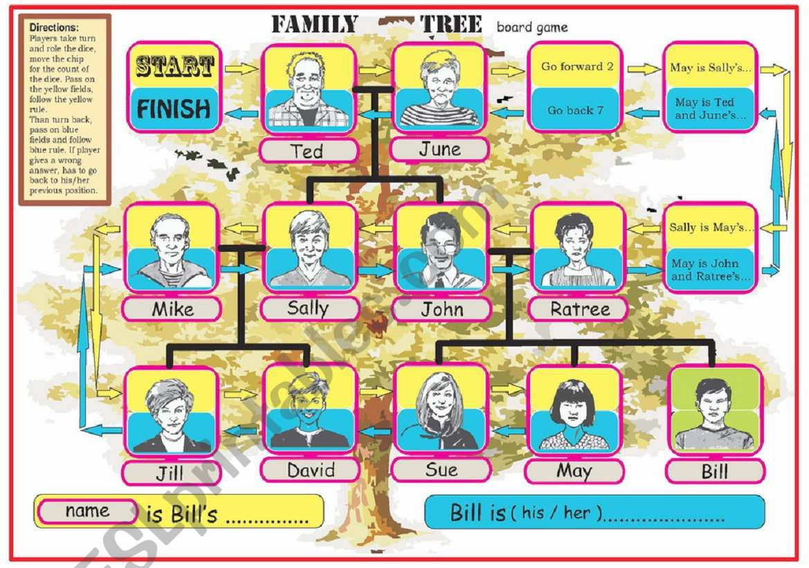 Family Tree Board Game worksheet