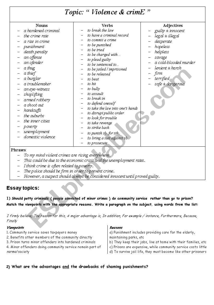 Essay On English Language Handy Thematic Collection Of Cartoons Vocabulary Conversation Questions  And Essay Topics Part   Violence  Crime  Esl Worksheet By Alexa Apa Style Essay Paper also The Importance Of Learning English Essay Handy Thematic Collection Of Cartoons Vocabulary Conversation  Essay On Terrorism In English
