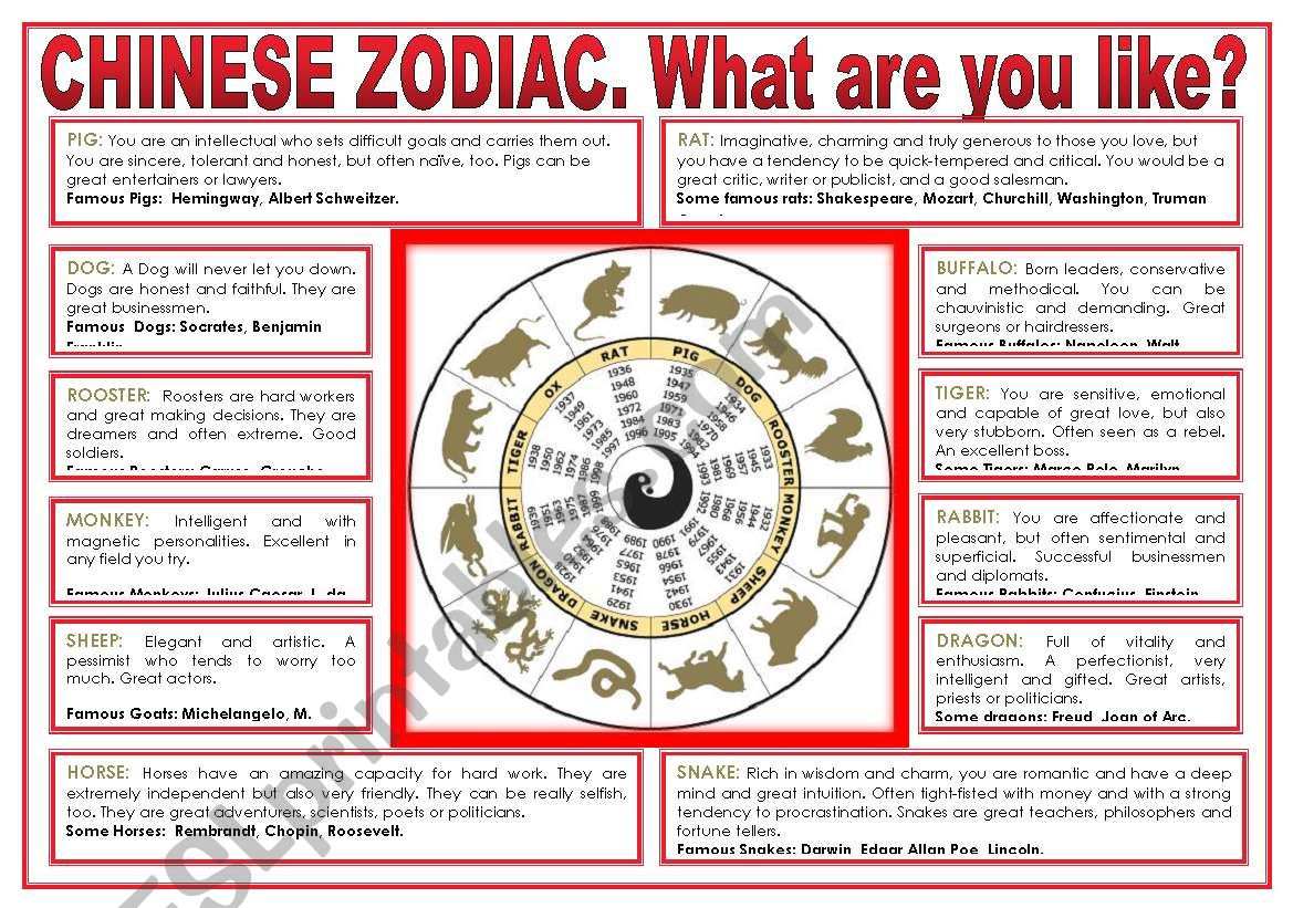 photograph relating to Chinese Zodiac Printable named Persona. Chinese Zodiac. - ESL worksheet through pilarmham