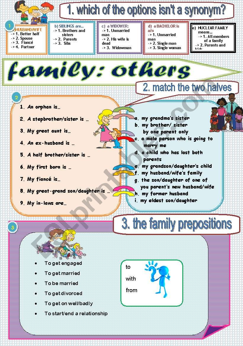FAMILY: OTHER MEMBERS + KEY worksheet