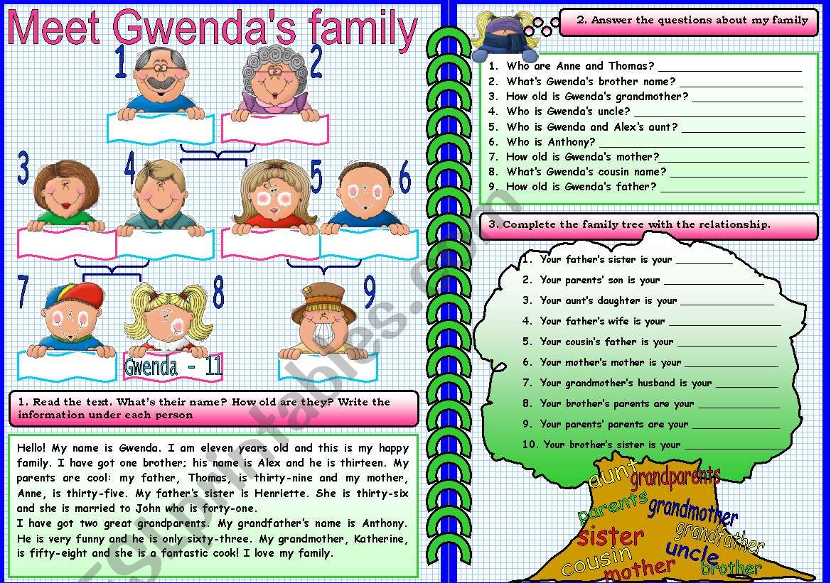 Gwenda´s family tree worksheet