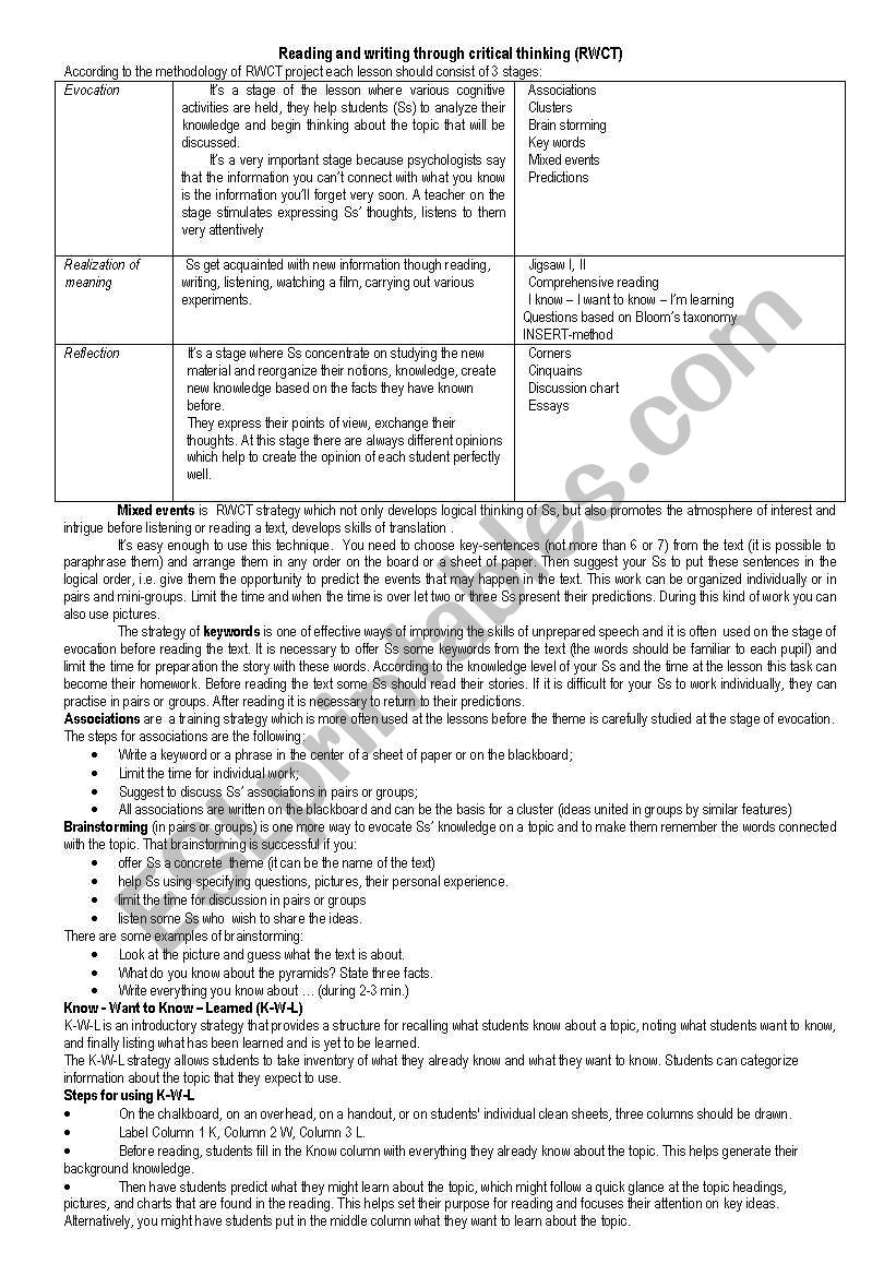 RWCT for English lessons worksheet