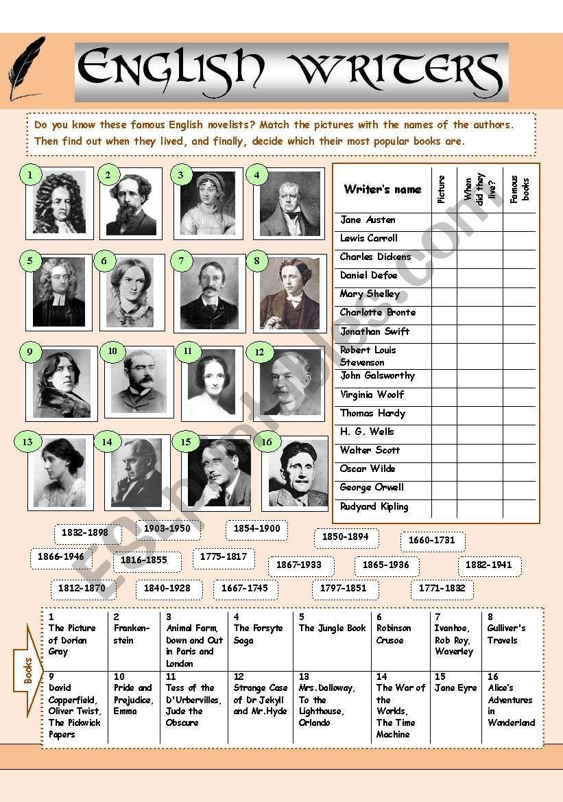 English writers worksheet