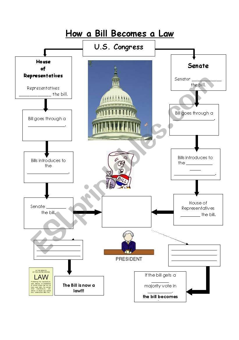 How Bill becomes a Law - ESL worksheet by samusmccloud@gmail.com