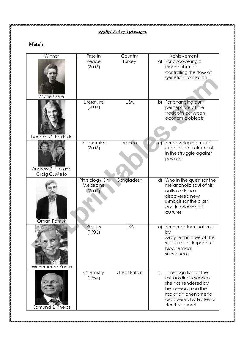 Nobel Prize winners worksheet