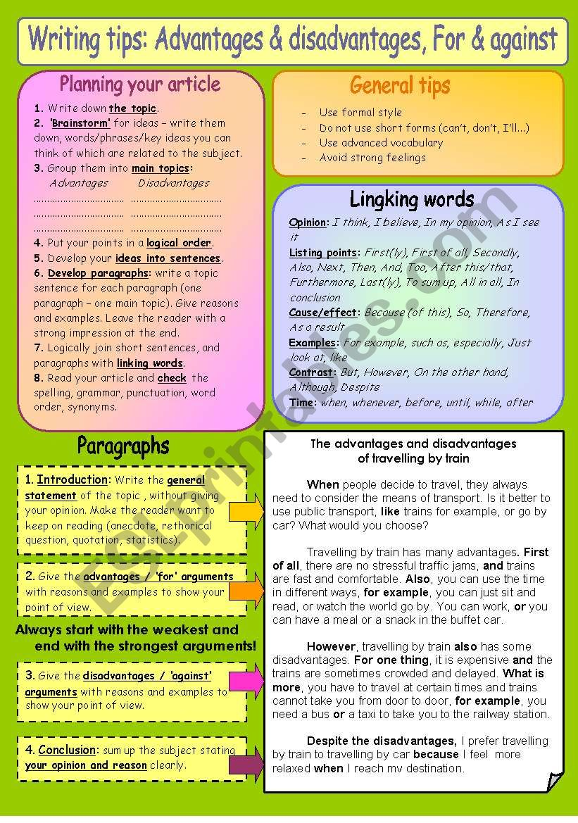 Writing tips 1: An article expressing advantages & disadvantages, for & against. B&W version included