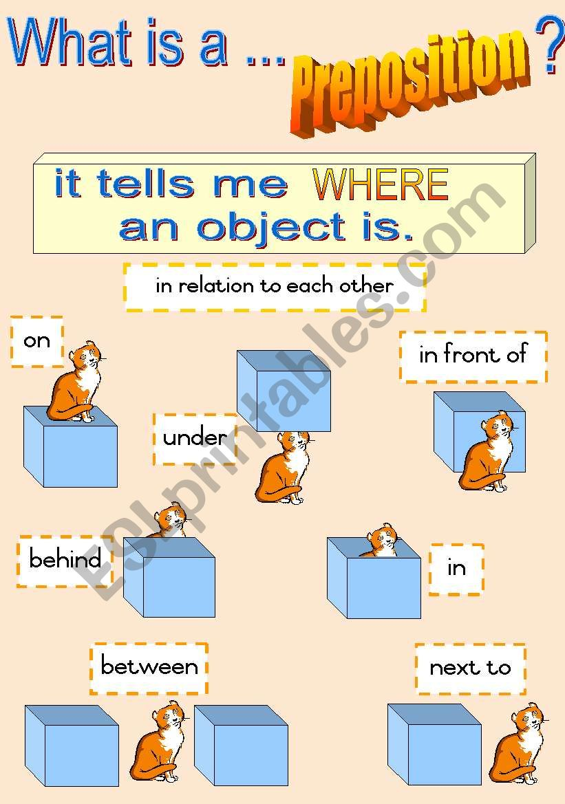 Preposition In Learn In Marathi All Complate: What Is A ... Preposition? Fully Editable Poster