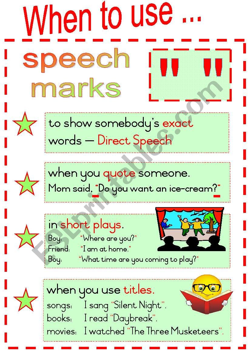 When to use speech marks.  Fully Editable Poster