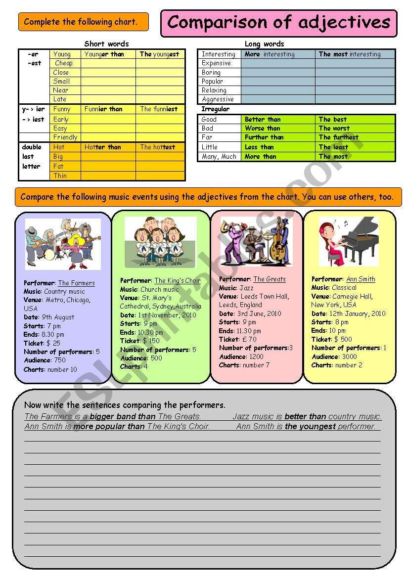 Comparison of adjectives worksheet
