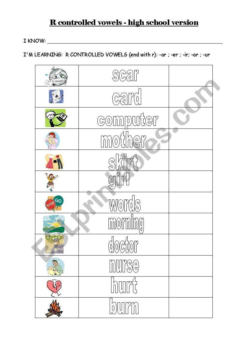 Worksheets R Controlled Vowels Worksheet english worksheets r controlled vowels word list worksheet