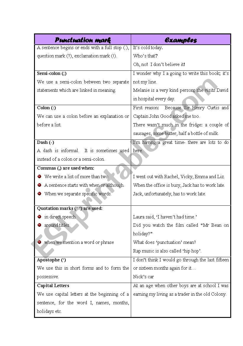 Punctuation Notes worksheet