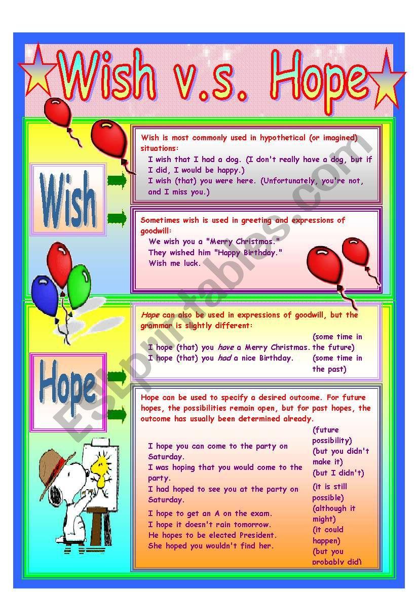 Wish vs Hope worksheet
