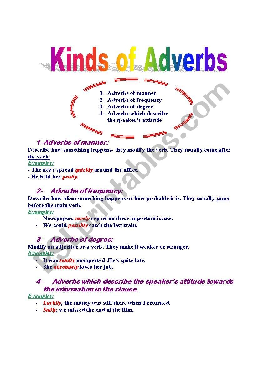 English worksheets: Kinds of adverbs