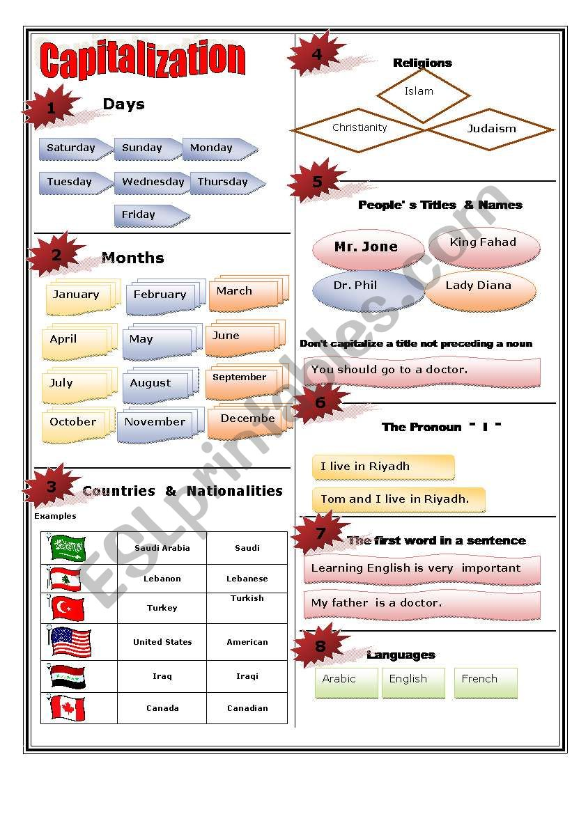 Capitalization Rules together with Grade Parts Of Speech Worksheet together with A Ce A Eb A Ba C additionally E M Coding Worksheet together with Writing Worksheet. on capitalization worksheet