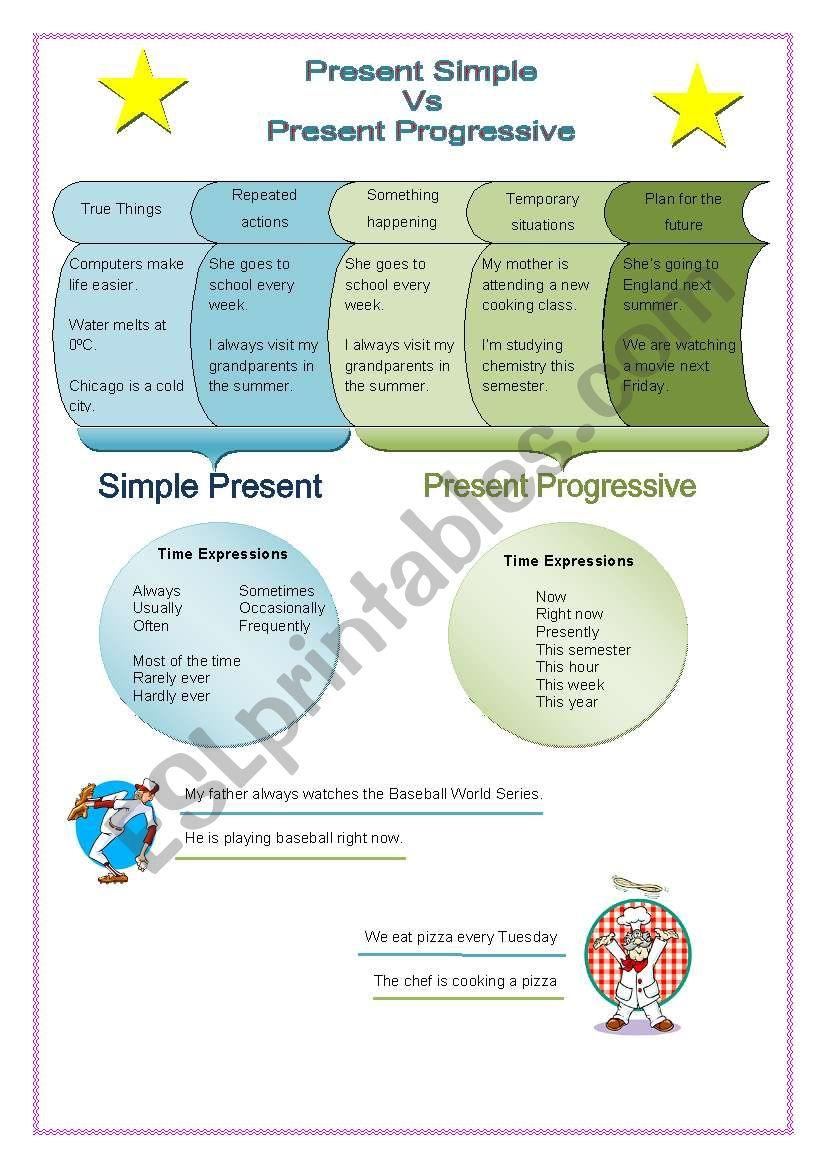 Simple Present vs Present Progressive (2 pages long)