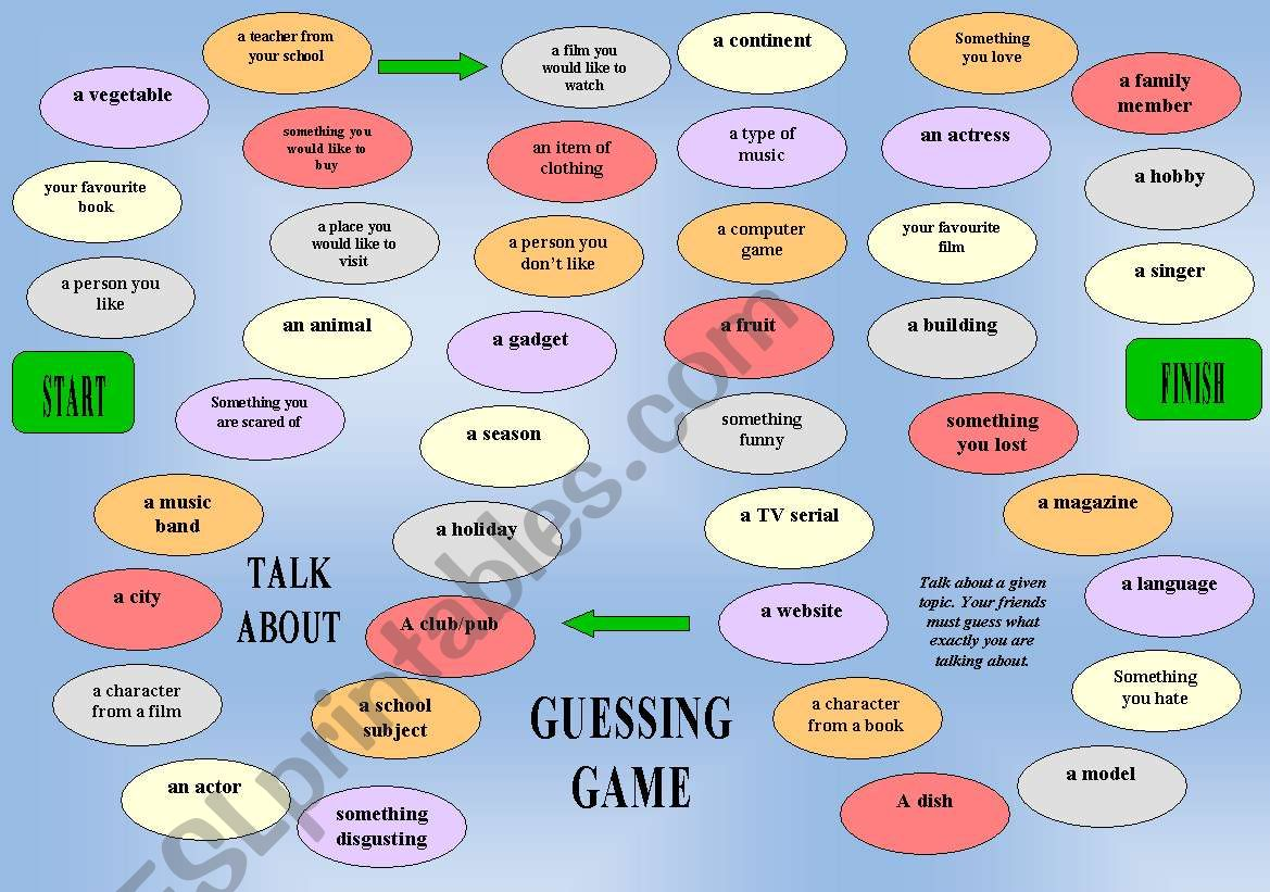 Guessing game - a boardgame (editable)