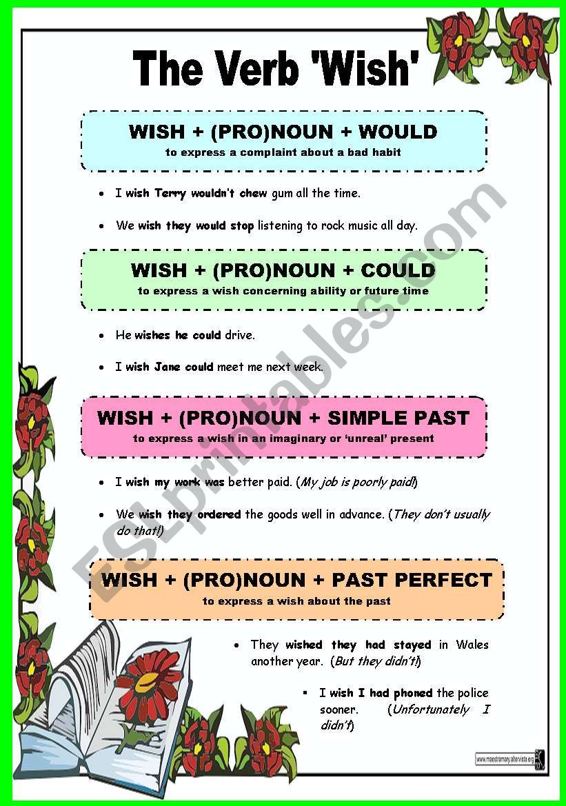 The Verb ´Wish´ - Theory + Practice + Key