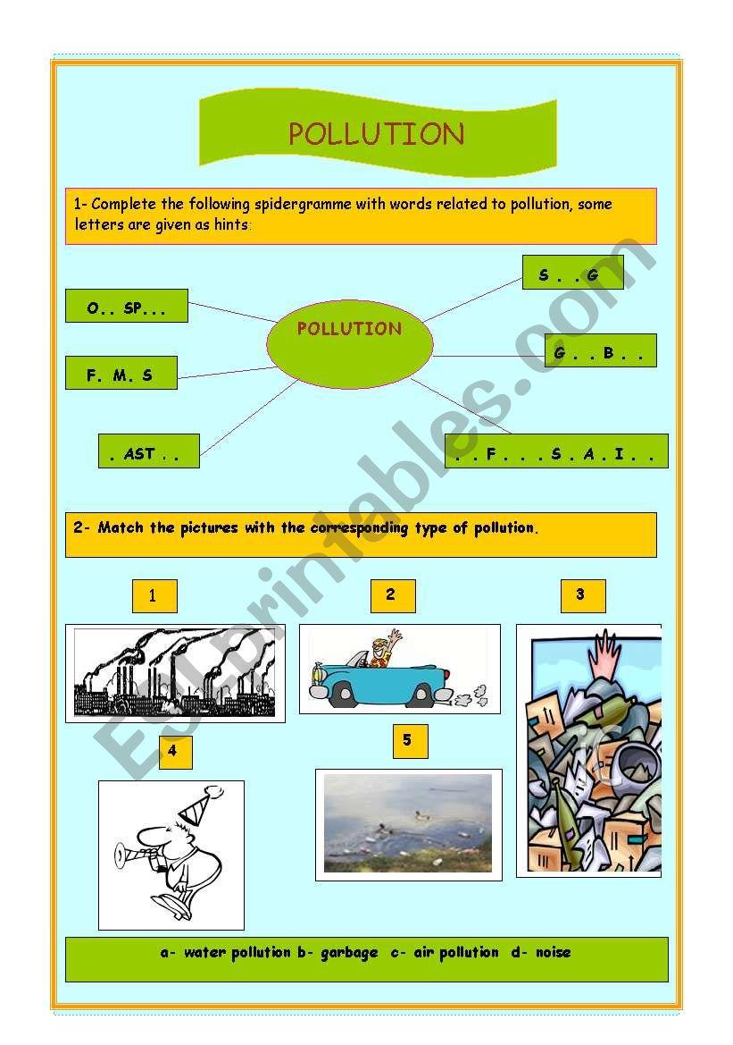 pollution worksheet