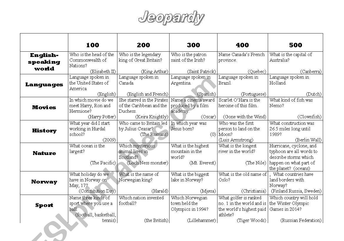 Jeopardy trivia game worksheet