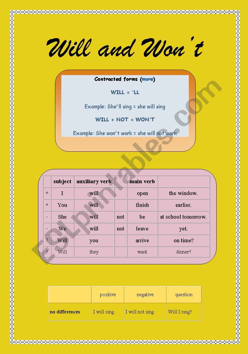 will and won´t worksheet