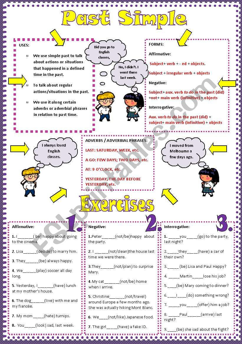 Past Simple- Grammar Guide- Regular Verbs + 2 PAGES exercises + KEY- I