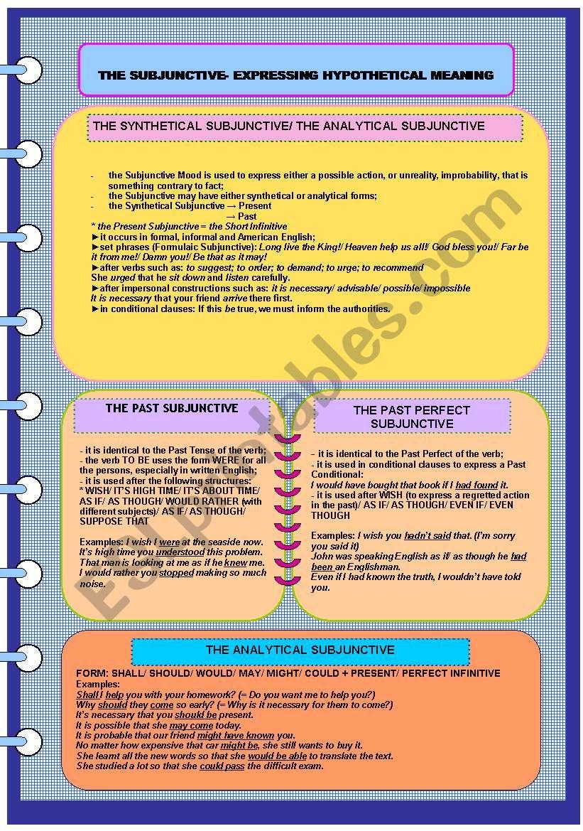 The Subjunctive worksheet