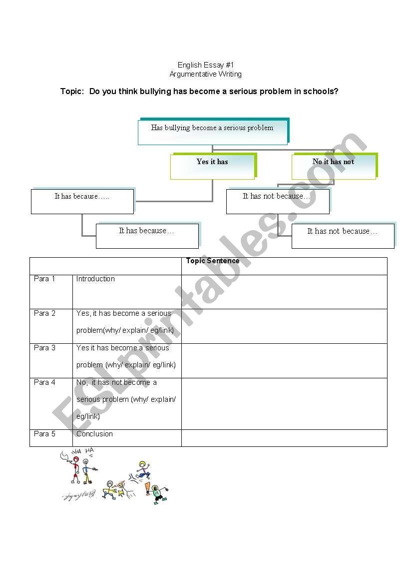 essay scaffold english
