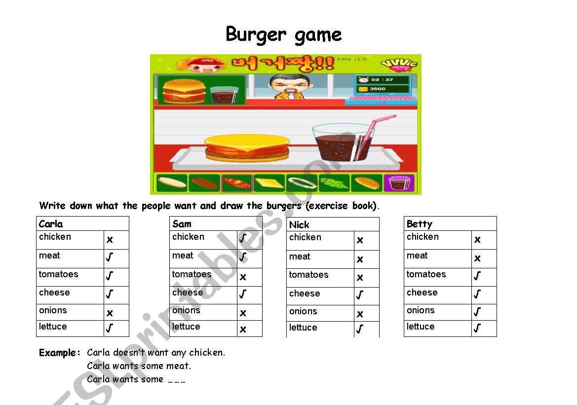 Worksheet some/any  - food - Burger Game- positive/negative sentences