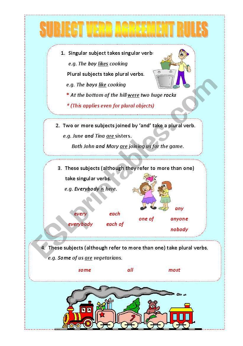 Subject Verb Agreement Rules Esl Worksheet By Deekinjewel