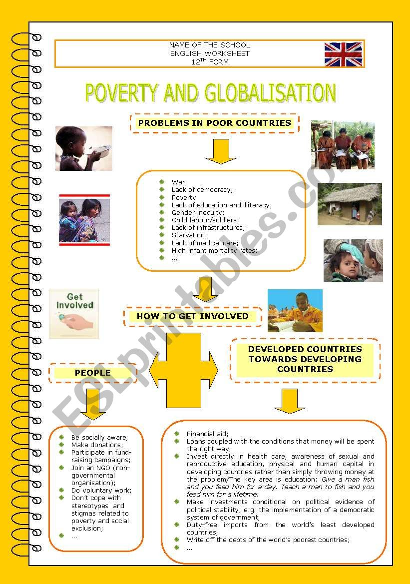Developing countries - Problems; Ways to help them