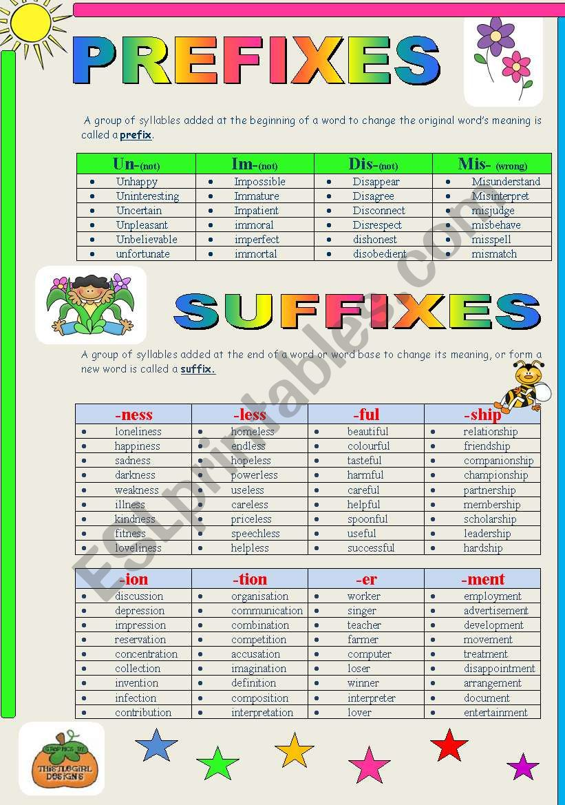 Word-Formation   Prefixes and Suffixes